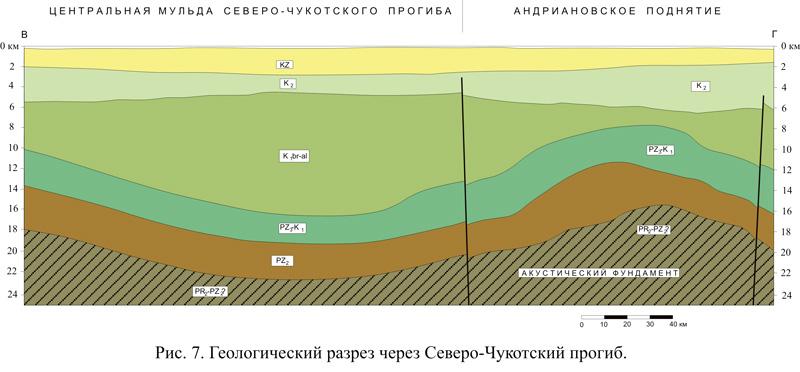 подножья континентального